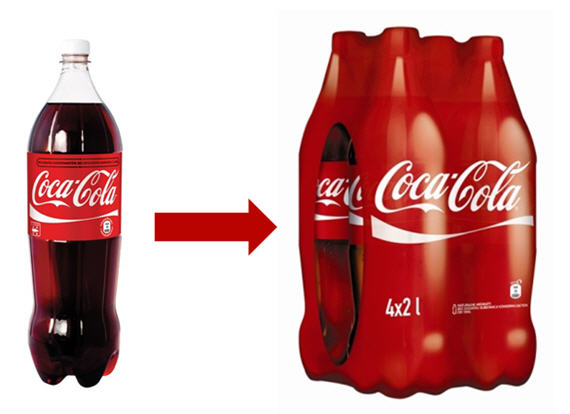 coca-cola-upselling zgrzewka